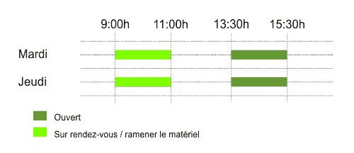 heures d ouverture Bruxelles lasergame